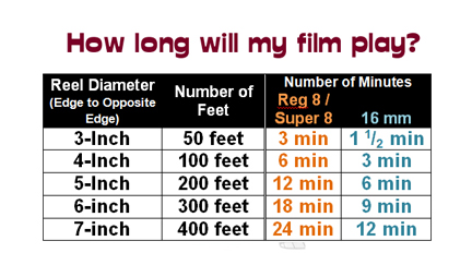 film-feet-and-minutes-chart-lores