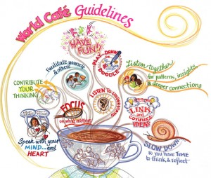 World Café guidelines courtesy of The World Café.